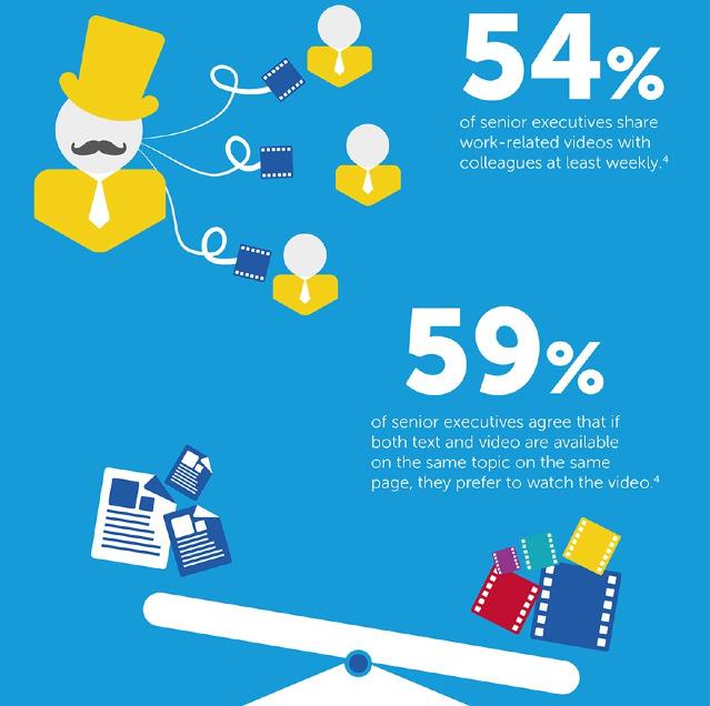 Video Marketing Statistics for 2015