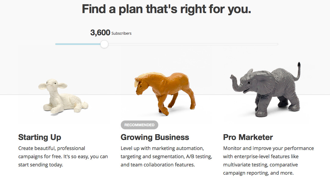 Interactive Pricing Page by MailChimp