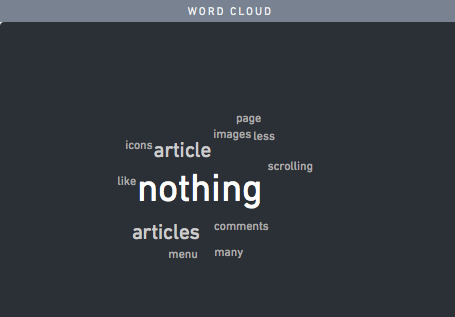 Word cloud from website survey responses