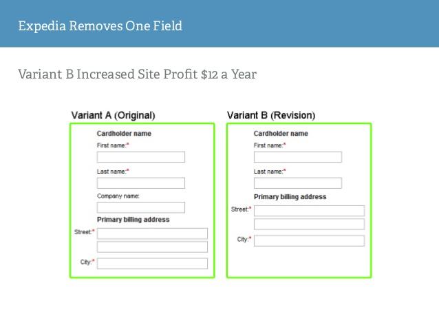 Expedia user behavior form analysis